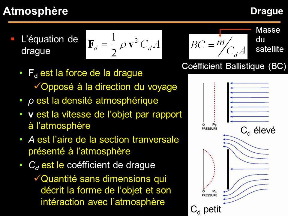 Atmosphère Léquation de drague F d est la force de la drague Opposé à la direction du voyage ρ est la densité atmosphérique v est la vitesse de lobjet