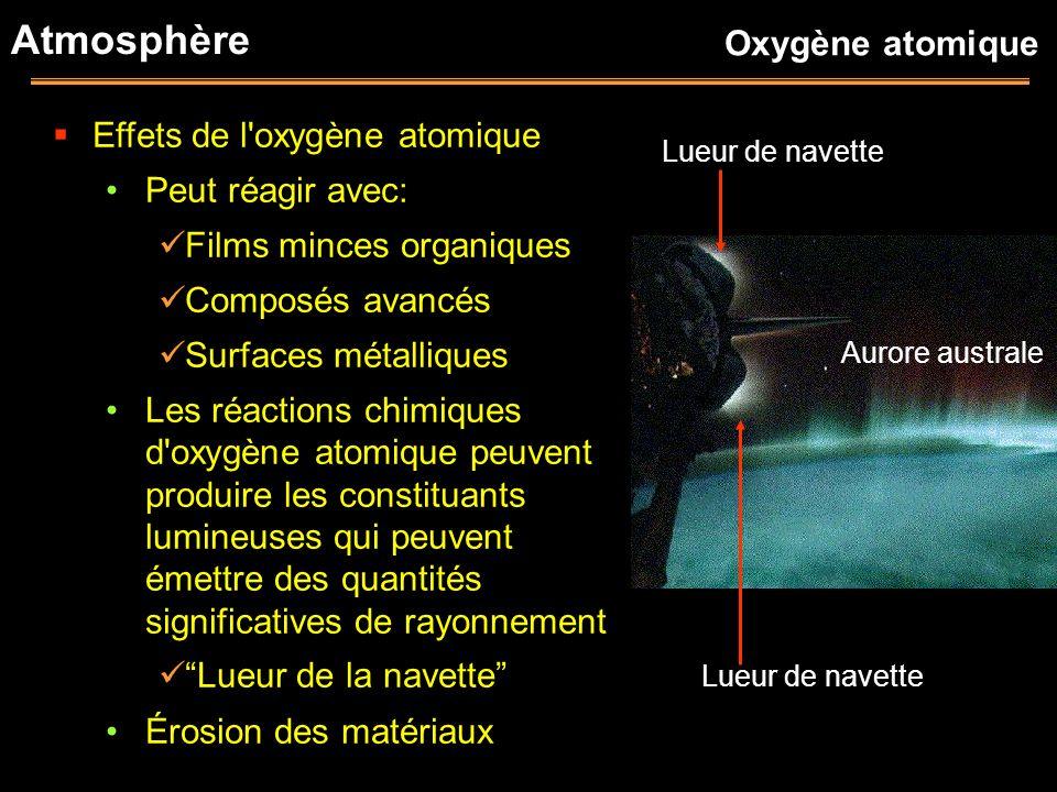 Atmosphère Effets de l'oxygène atomique Peut réagir avec: Films minces organiques Composés avancés Surfaces métalliques Les réactions chimiques d'oxyg