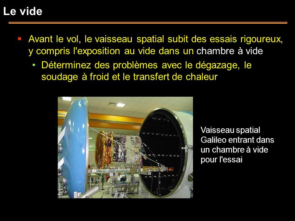 Le vide Avant le vol, le vaisseau spatial subit des essais rigoureux, y compris l'exposition au vide dans un chambre à vide Déterminez des problèmes a
