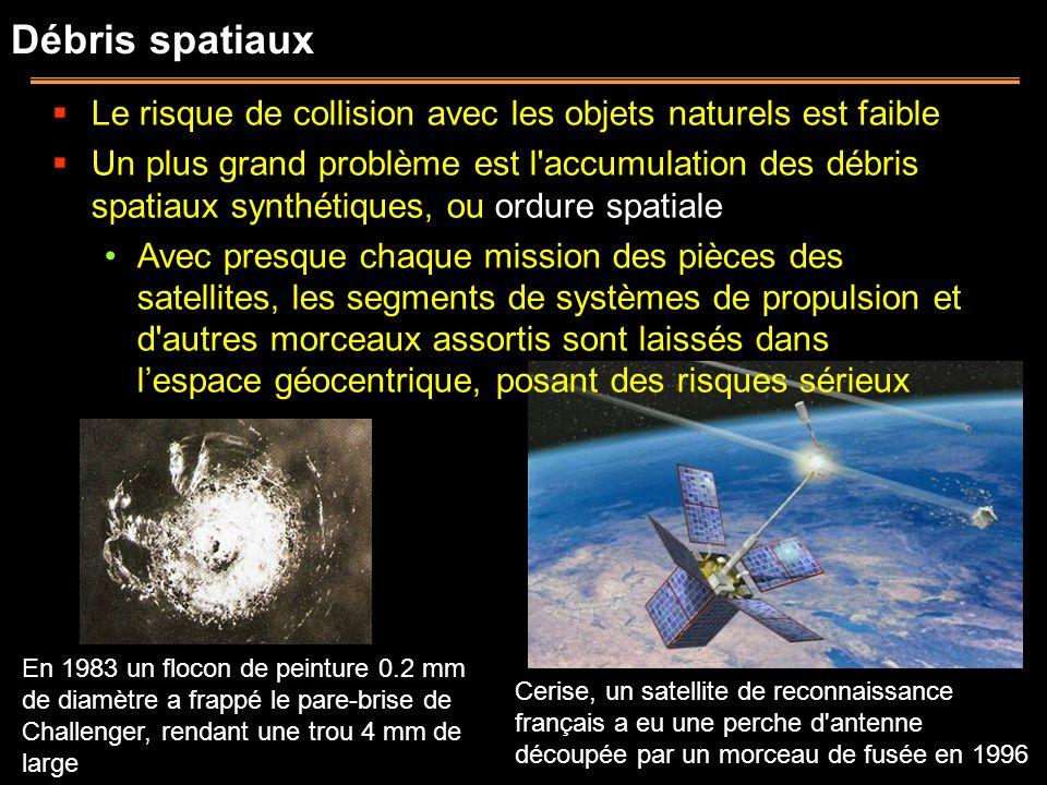 Débris spatiaux En 1983 un flocon de peinture 0.2 mm de diamètre a frappé le pare-brise de Challenger, rendant une trou 4 mm de large Cerise, un satel