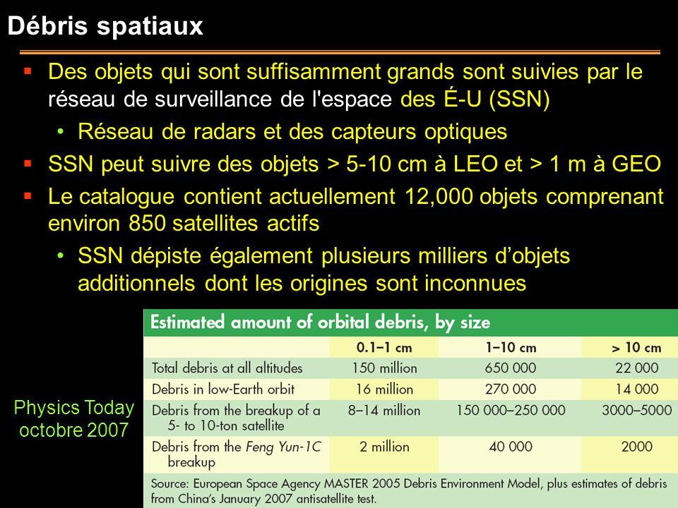 Débris spatiaux Des objets qui sont suffisamment grands sont suivies par le réseau de surveillance de l'espace des É-U (SSN) Réseau de radars et des c