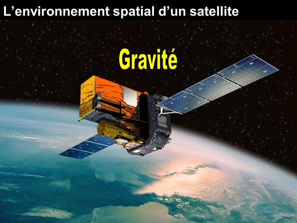 Gravité Selon Newton, la force de gravité décroit en fonction de la distance de la terre G = 6.67 x10 -11 N·m 2 ·kg -2 Masse de la terre m 1 = 6 x 10 24 kg Rayon de la terre R = 6378 km Altitude r = 300 km (LEO) La force à LEO est toujours 91% de la force à la surface.