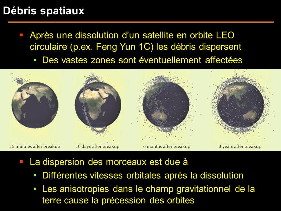 Débris spatiaux Après une dissolution dun satellite en orbite LEO circulaire (p.ex. Feng Yun 1C) les débris dispersent Des vastes zones sont éventuell