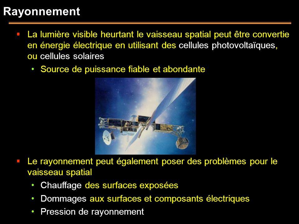 Rayonnement La lumière visible heurtant le vaisseau spatial peut être convertie en énergie électrique en utilisant des cellules photovoltaïques, ou ce