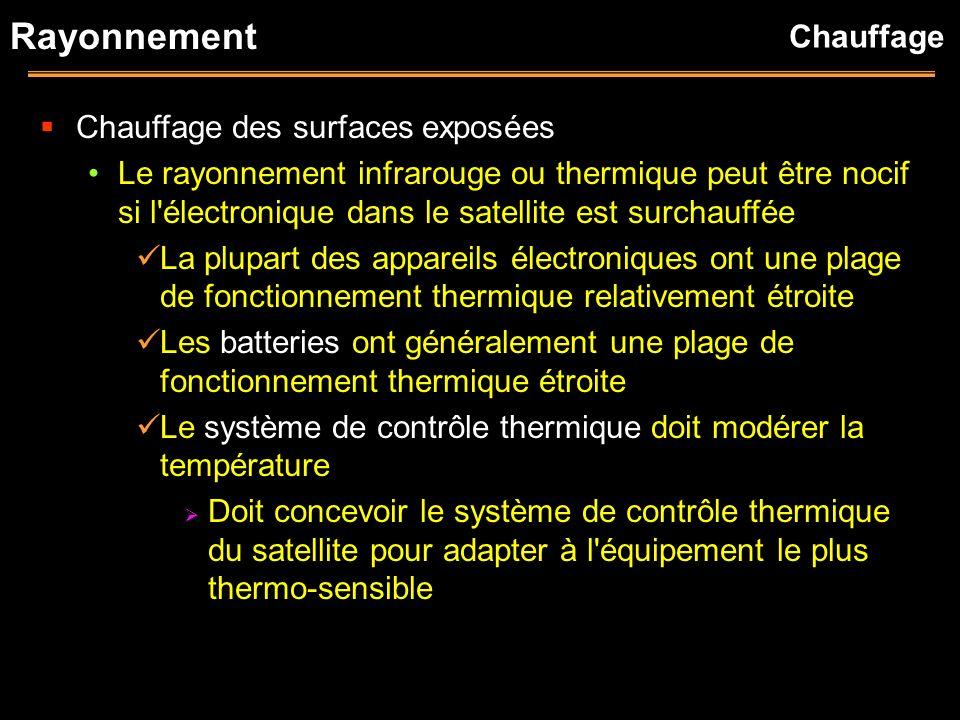 Rayonnement Chauffage des surfaces exposées Le rayonnement infrarouge ou thermique peut être nocif si l'électronique dans le satellite est surchauffée