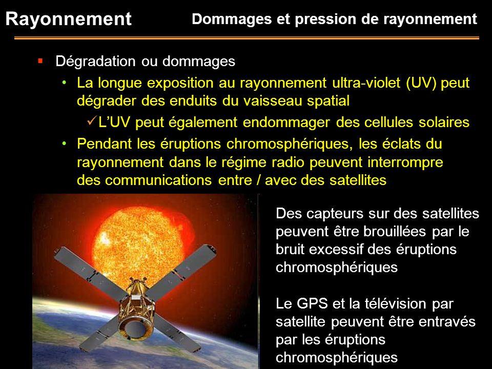Rayonnement Dégradation ou dommages La longue exposition au rayonnement ultra-violet (UV) peut dégrader des enduits du vaisseau spatial LUV peut égale