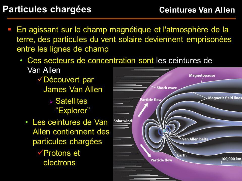 Particules chargées En agissant sur le champ magnétique et l'atmosphère de la terre, des particules du vent solaire deviennent emprisonées entre les l
