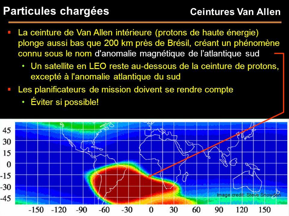 Particules chargées La ceinture de Van Allen intérieure (protons de haute énergie) plonge aussi bas que 200 km près de Brésil, créant un phénomène con