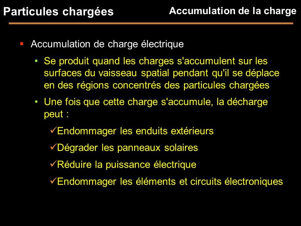 Particules chargées Accumulation de charge électrique Se produit quand les charges s'accumulent sur les surfaces du vaisseau spatial pendant qu'il se