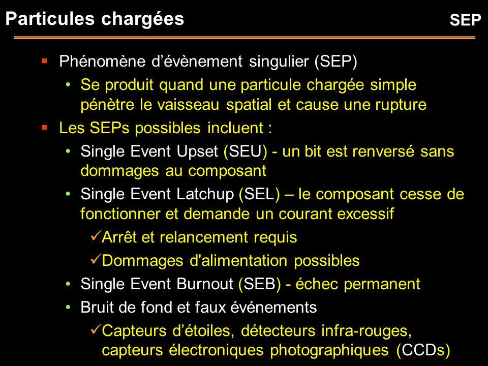 Particules chargées Phénomène dévènement singulier (SEP) Se produit quand une particule chargée simple pénètre le vaisseau spatial et cause une ruptur