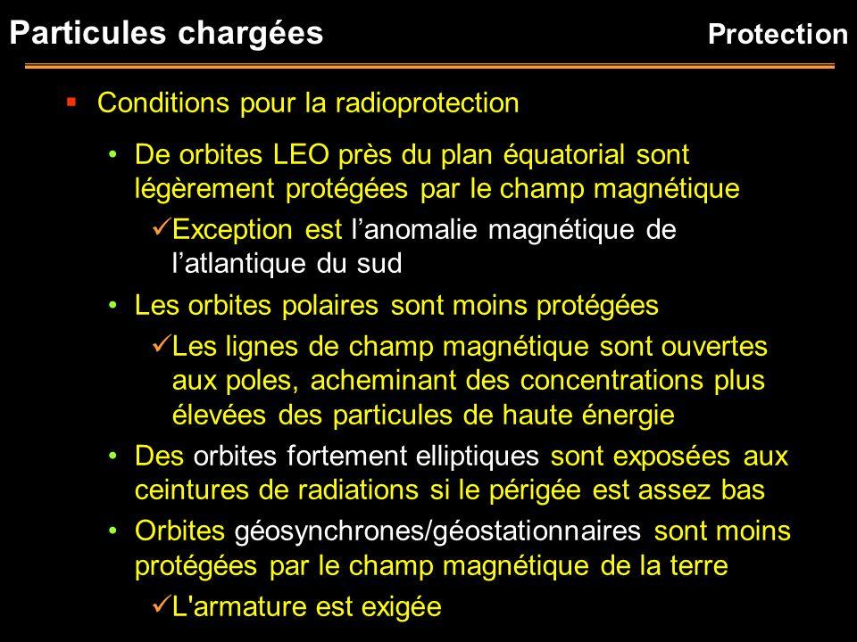Particules chargées Conditions pour la radioprotection De orbites LEO près du plan équatorial sont légèrement protégées par le champ magnétique Except