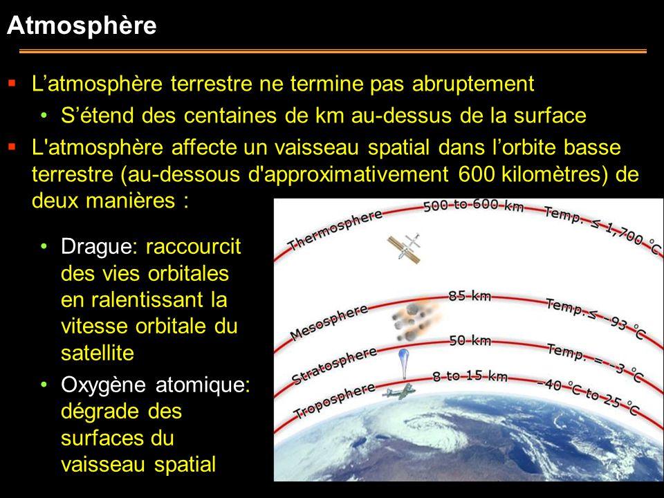 Particules chargées Conditions pour la radioprotection De orbites LEO près du plan équatorial sont légèrement protégées par le champ magnétique Exception est lanomalie magnétique de latlantique du sud Les orbites polaires sont moins protégées Les lignes de champ magnétique sont ouvertes aux poles, acheminant des concentrations plus élevées des particules de haute énergie Des orbites fortement elliptiques sont exposées aux ceintures de radiations si le périgée est assez bas Orbites géosynchrones/géostationnaires sont moins protégées par le champ magnétique de la terre L armature est exigée Protection