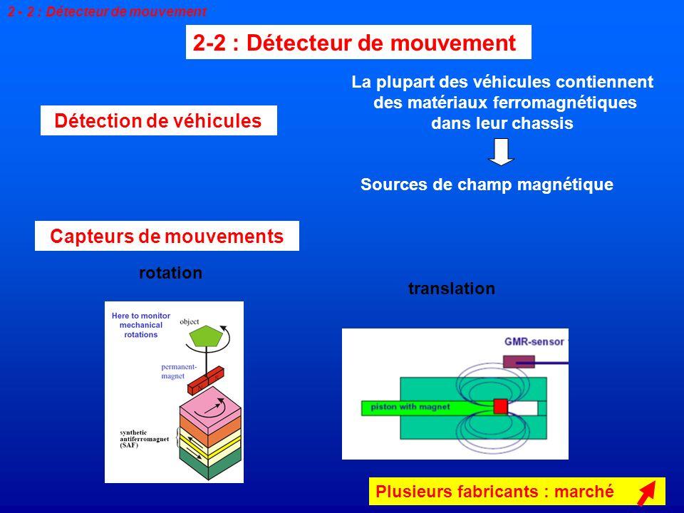 La plupart des véhicules contiennent des matériaux ferromagnétiques dans leur chassis Détection de véhicules Sources de champ magnétique 2-2 : Détecte