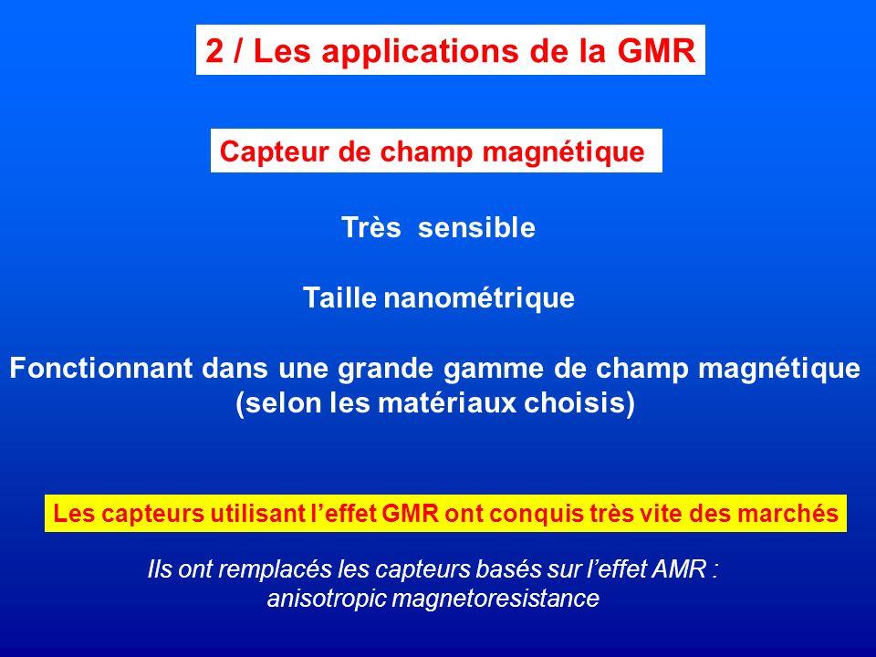 Lecture Paramètres clés pour augmenter le nombre de bits / unité de surface - Distance tête milieu magnétique la plus faible possible - Epaisseur du capteur la plus faible possible - Sensibilité Δ R / Δ B la plus grande possible 2-1 : A lintérieur dun disque dur Les capteurs GMR ont permis daméliorer les deux critères