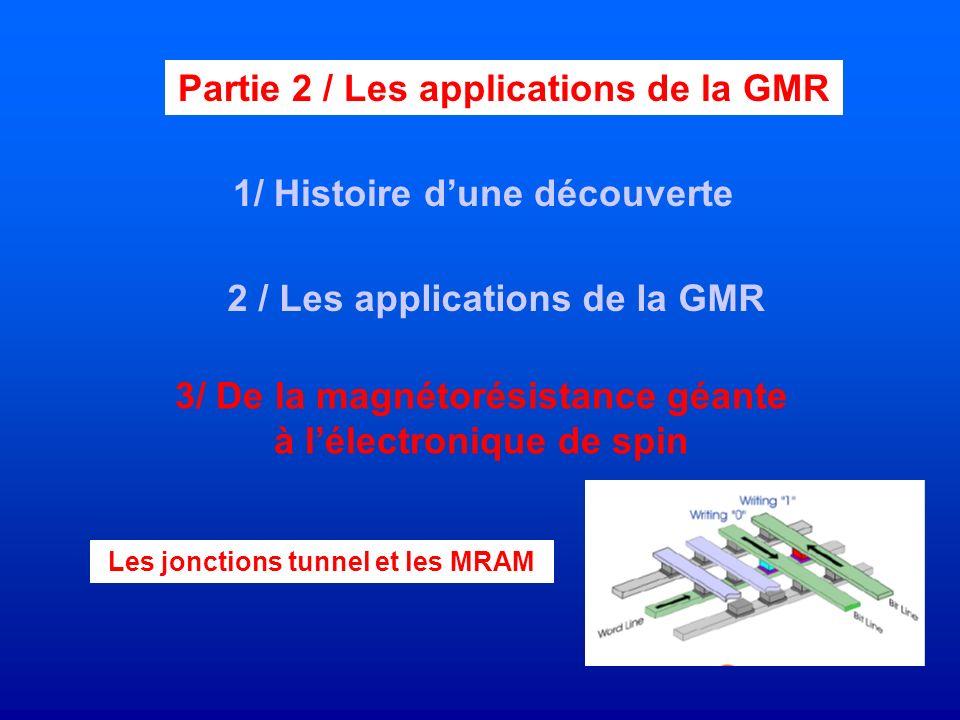 1/ Histoire dune découverte 3/ De la magnétorésistance géante à lélectronique de spin 2 / Les applications de la GMR Les jonctions tunnel et les MRAM