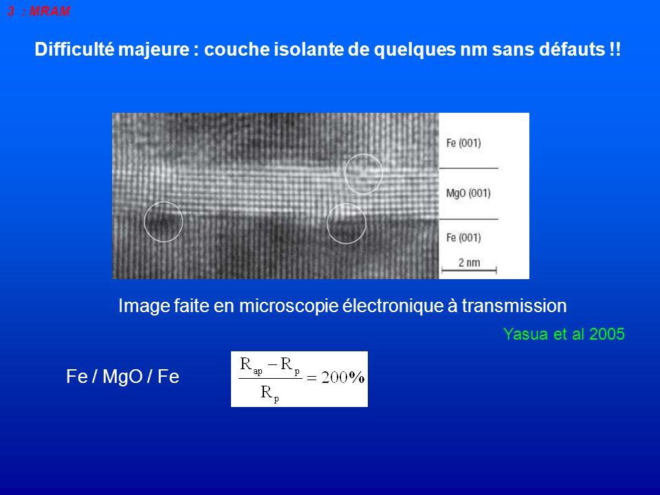 Yasua et al 2005 Image faite en microscopie électronique à transmission Difficulté majeure : couche isolante de quelques nm sans défauts !! Fe / MgO /