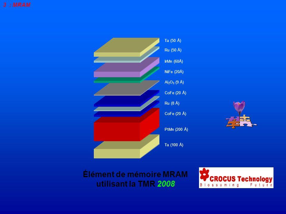 PtMn (200 Å) CoFe (20 Å) NiFe (20Å) IrMn (60Å) Ru (50 Å) Ta (50 Å) Al 2 O 3 (9 Å) CoFe (20 Å) Ru (8 Å) Ta (100 Å) Élément de mémoire MRAM utilisant la