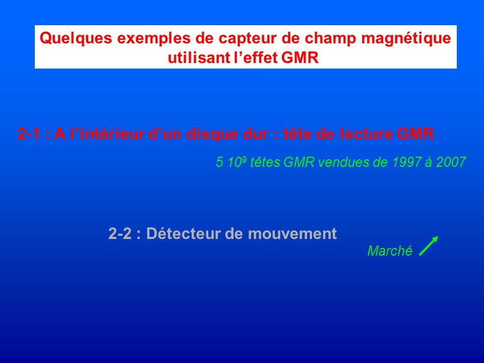 2-1 : A lintérieur dun disque dur : tête de lecture GMR 2-2 : Détecteur de mouvement Quelques exemples de capteur de champ magnétique utilisant leffet