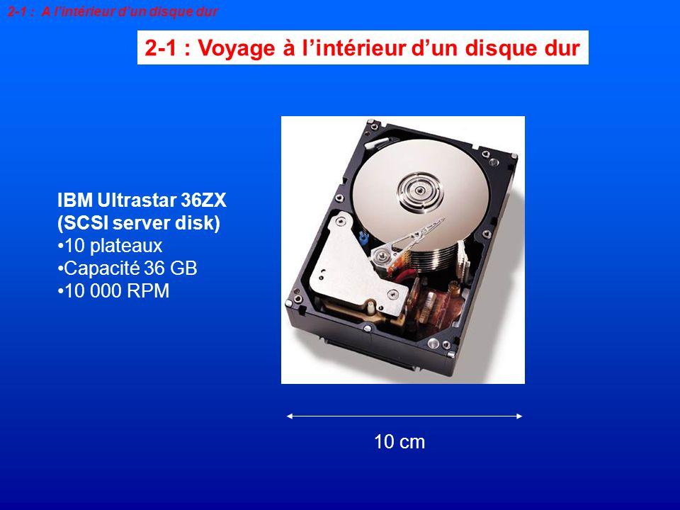 IBM Ultrastar 36ZX (SCSI server disk) 10 plateaux Capacité 36 GB 10 000 RPM 2-1 : Voyage à lintérieur dun disque dur 10 cm 2-1 : A lintérieur dun disq