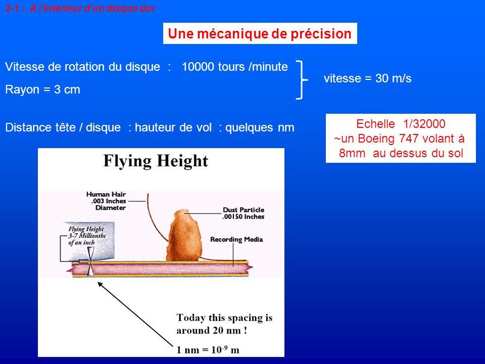 Vitesse de rotation du disque : 10000 tours /minute Rayon = 3 cm 2-1 : A lintérieur dun disque dur Echelle 1/32000 ~un Boeing 747 volant à 8mm au dess