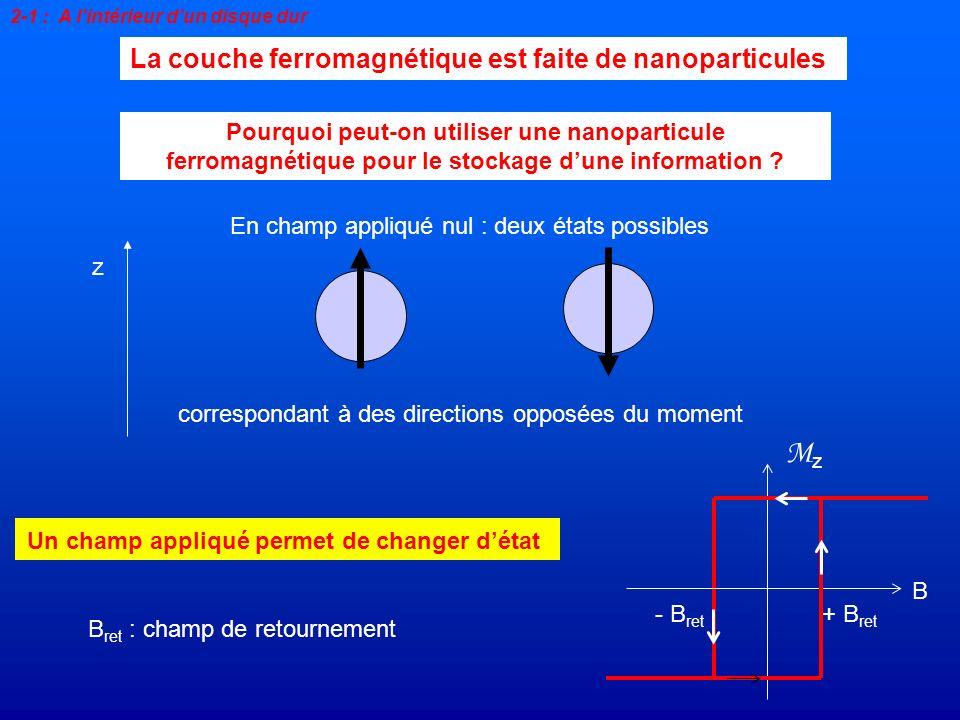 zones de moment uniforme 2-1 : A lintérieur dun disque dur Codage de linformation le long dune piste Information codée le long de chaque piste sous forme de bits Dans chaque bit : quelques dizaines de nanoparticules ferromagnétiques x y r piste de garde Largeur du bit Largeur de la transition « track pitch » 160 nm 40 nm 100 Gbit/in 2 1 inch = 2.54 cm 1 (ou 0) correspondent en réalité à lexistence (ou non) dun changement de direction du moment dun bit au suivantits 1 1 0 00 1