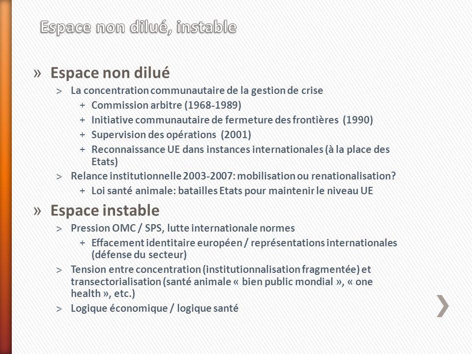 » Espace non dilué ˃La concentration communautaire de la gestion de crise +Commission arbitre (1968-1989) +Initiative communautaire de fermeture des f