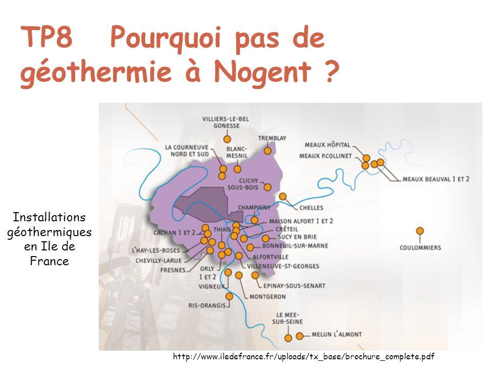 TP8 Pourquoi pas de géothermie à Nogent ? Installations géothermiques en Ile de France http://www.iledefrance.fr/uploads/tx_base/brochure_complete.pdf