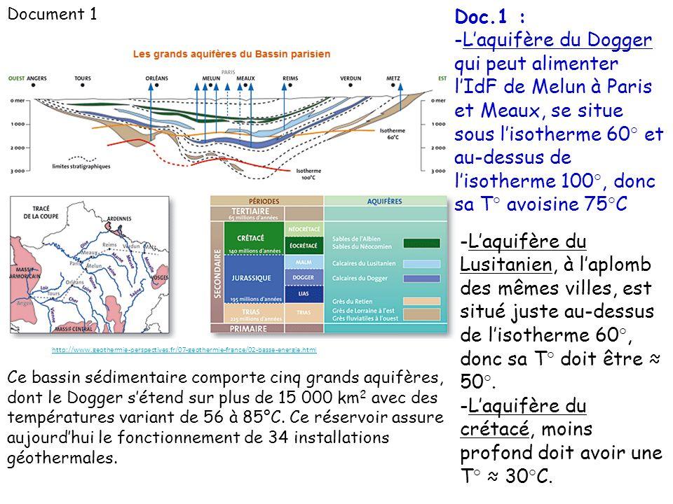 Document 1 http://www.geothermie-perspectives.fr/07-geothermie-france/02-basse-energie.html Ce bassin sédimentaire comporte cinq grands aquifères, don