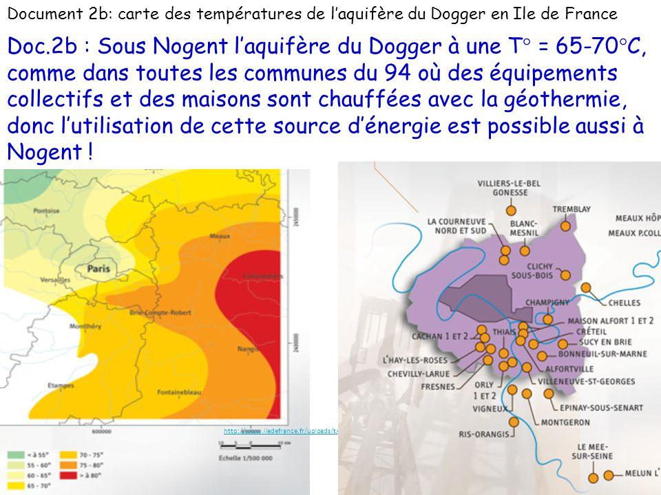 Document 2b: carte des températures de laquifère du Dogger en Ile de France http://www.iledefrance.fr/uploads/tx_base/brochure_complete.pdf Doc.2b : S