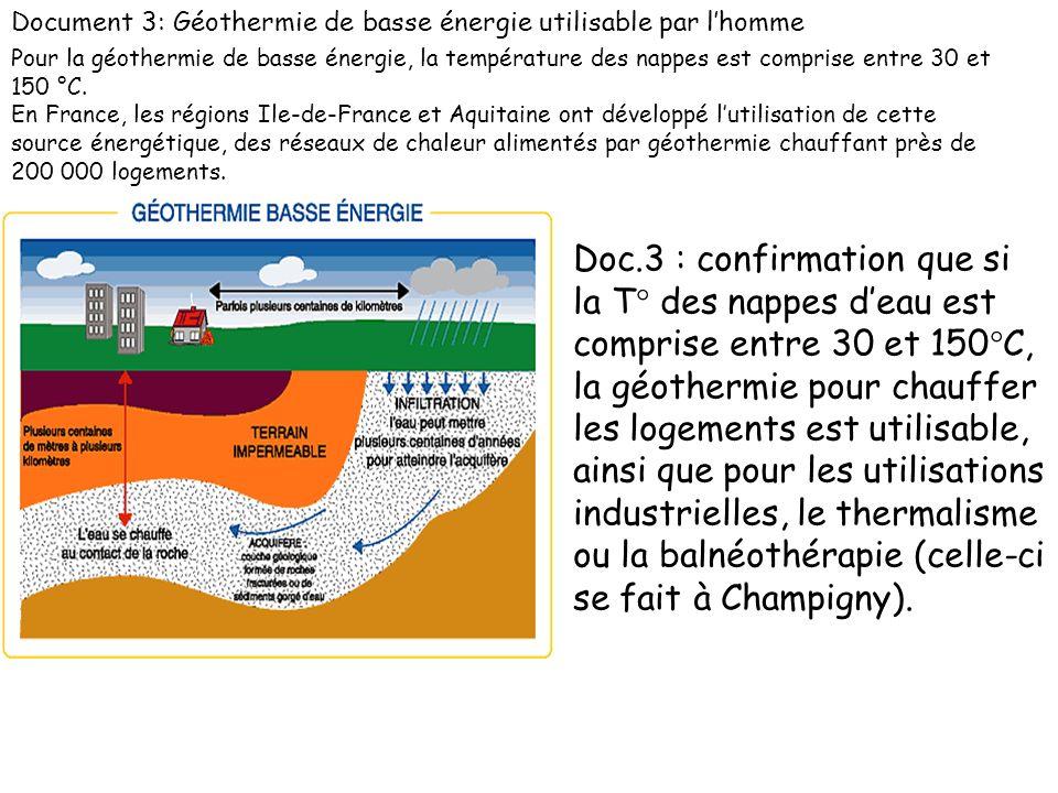 Document 3: Géothermie de basse énergie utilisable par lhomme Pour la géothermie de basse énergie, la température des nappes est comprise entre 30 et