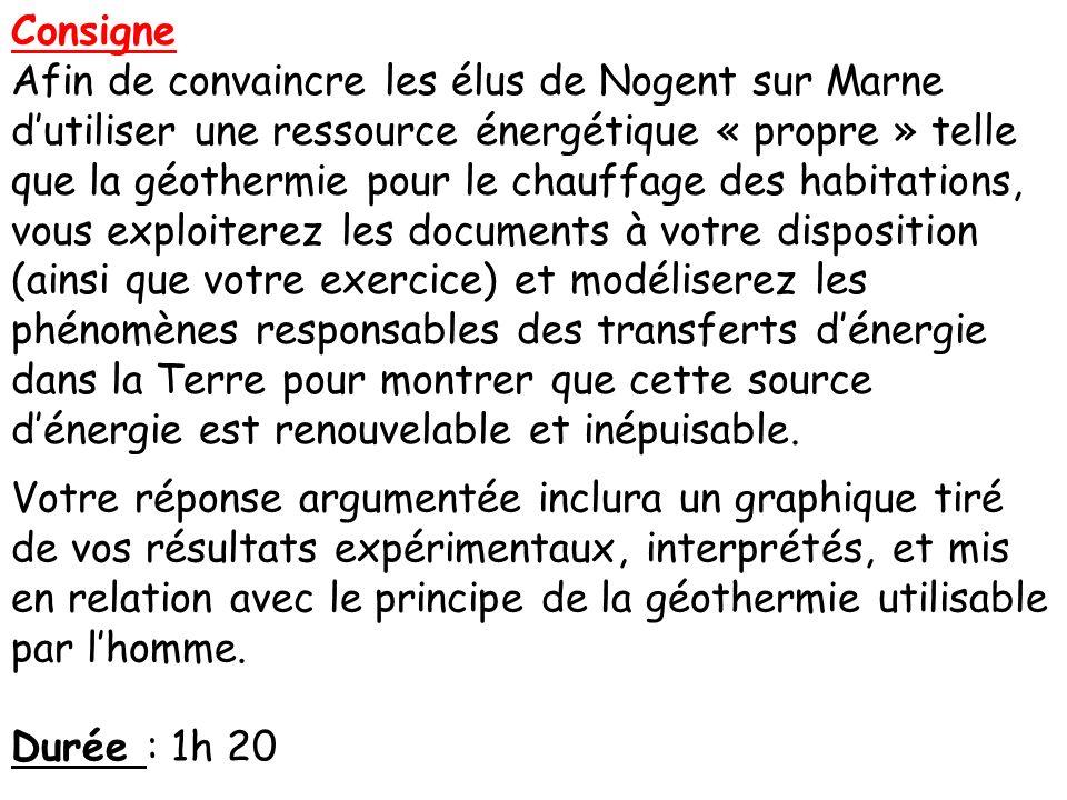 Document 2b: carte des températures de laquifère du Dogger en Ile de France http://www.iledefrance.fr/uploads/tx_base/brochure_complete.pdf Doc.2b : Sous Nogent laquifère du Dogger à une T° = 65-70°C, comme dans toutes les communes du 94 où des équipements collectifs et des maisons sont chauffées avec la géothermie, donc lutilisation de cette source dénergie est possible aussi à Nogent !