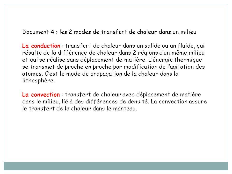 Document 4 : les 2 modes de transfert de chaleur dans un milieu La conduction : transfert de chaleur dans un solide ou un fluide, qui résulte de la di