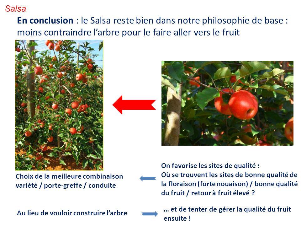 On favorise les sites de qualité : Où se trouvent les sites de bonne qualité de la floraison (forte nouaison) / bonne qualité du fruit / retour à fruit élevé .