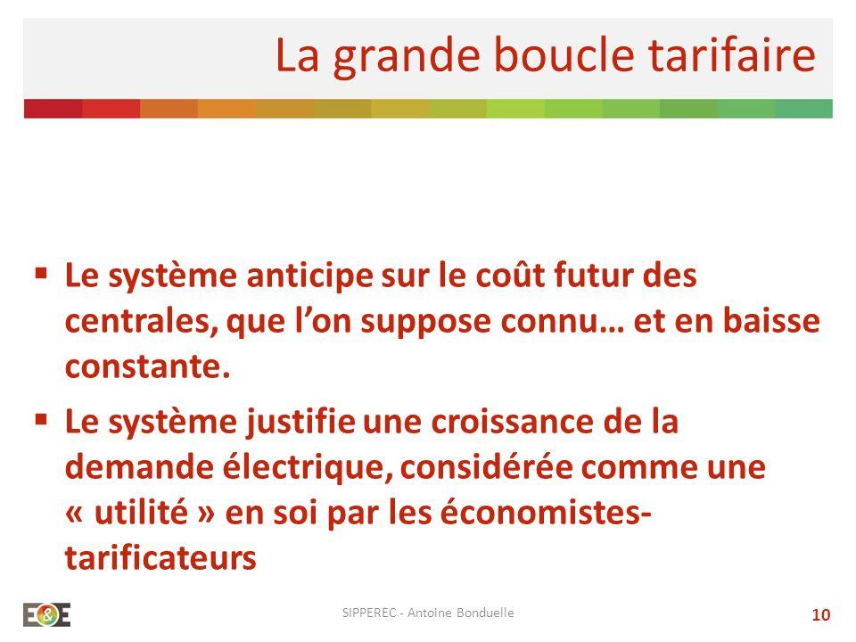 SIPPEREC - Antoine Bonduelle 10 La grande boucle tarifaire Le système anticipe sur le coût futur des centrales, que lon suppose connu… et en baisse co