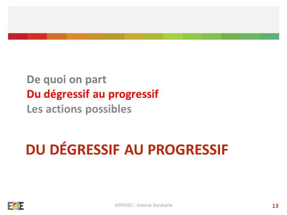 DU DÉGRESSIF AU PROGRESSIF De quoi on part Du dégressif au progressif Les actions possibles SIPPEREC - Antoine Bonduelle 13
