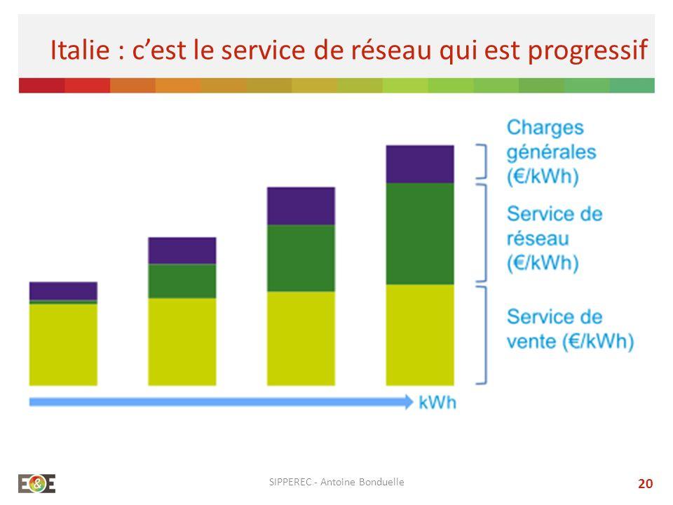 SIPPEREC - Antoine Bonduelle 20 Italie : cest le service de réseau qui est progressif