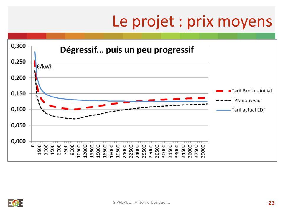 SIPPEREC - Antoine Bonduelle 23 Le projet : prix moyens