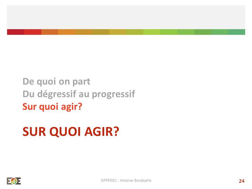 SUR QUOI AGIR? De quoi on part Du dégressif au progressif Sur quoi agir? SIPPEREC - Antoine Bonduelle 24