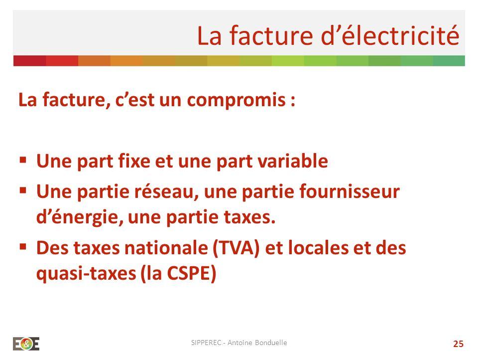 La facture, cest un compromis : Une part fixe et une part variable Une partie réseau, une partie fournisseur dénergie, une partie taxes. Des taxes nat