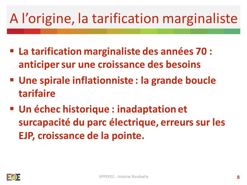 A lorigine, la tarification marginaliste La tarification marginaliste des années 70 : anticiper sur une croissance des besoins Une spirale inflationni