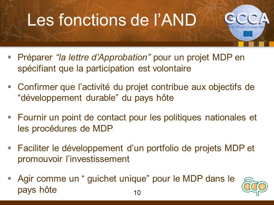 Les fonctions de lAND Préparer la lettre dApprobation pour un projet MDP en spécifiant que la participation est volontaire Confirmer que lactivité du