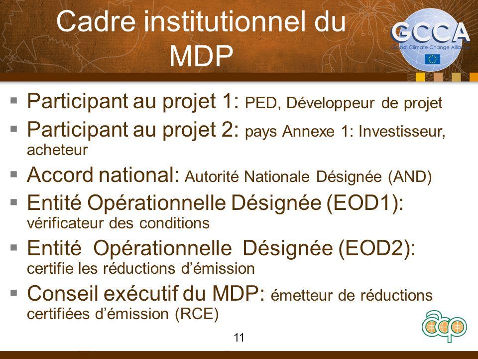 Cadre institutionnel du MDP Participant au projet 1: PED, Développeur de projet Participant au projet 2: pays Annexe 1: Investisseur, acheteur Accord