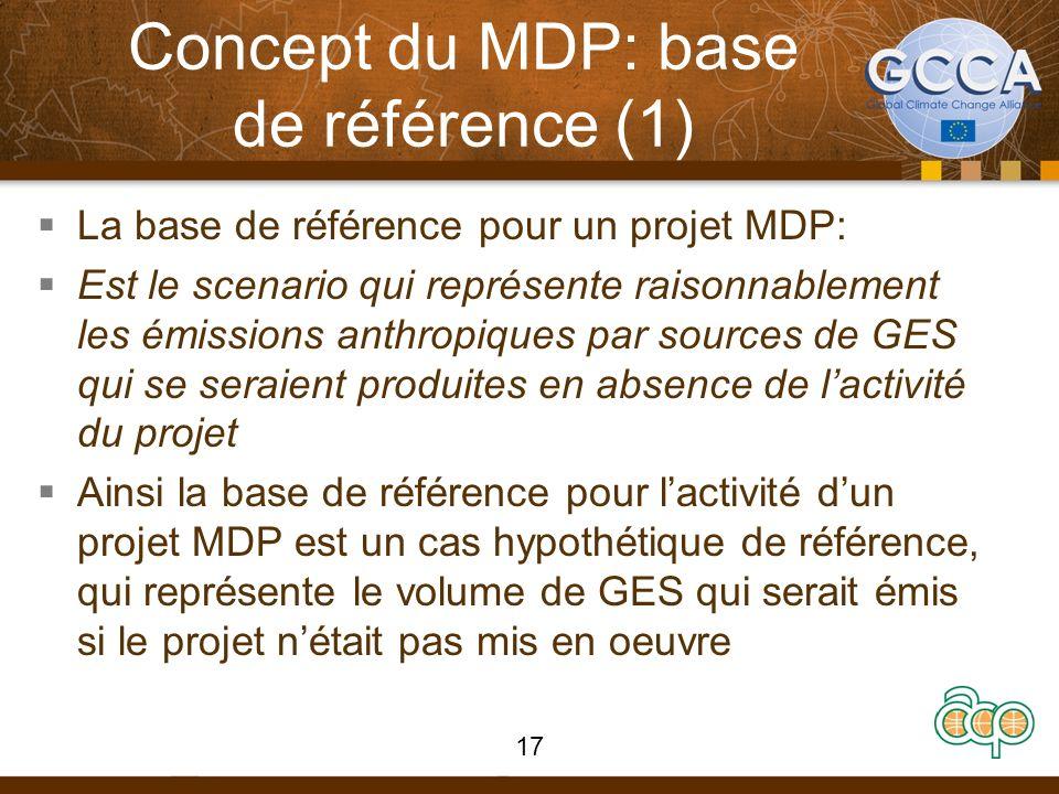 Concept du MDP: base de référence (1) La base de référence pour un projet MDP: Est le scenario qui représente raisonnablement les émissions anthropiqu
