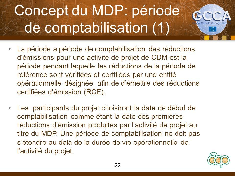 Concept du MDP: période de comptabilisation (1) La période a période de comptabilisation des réductions d'émissions pour une activité de projet de CDM