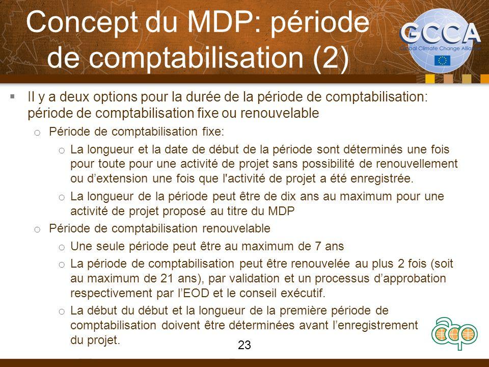 Concept du MDP: période de comptabilisation (2) Il y a deux options pour la durée de la période de comptabilisation: période de comptabilisation fixe