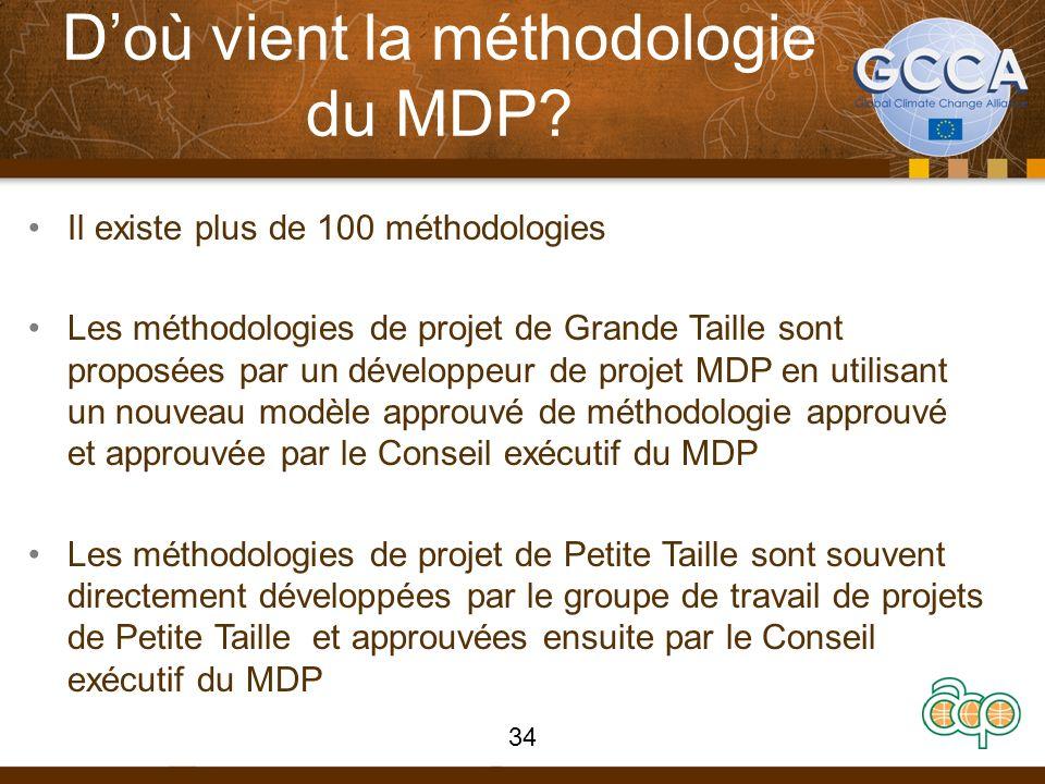 Doù vient la méthodologie du MDP? Il existe plus de 100 méthodologies Les méthodologies de projet de Grande Taille sont proposées par un développeur d
