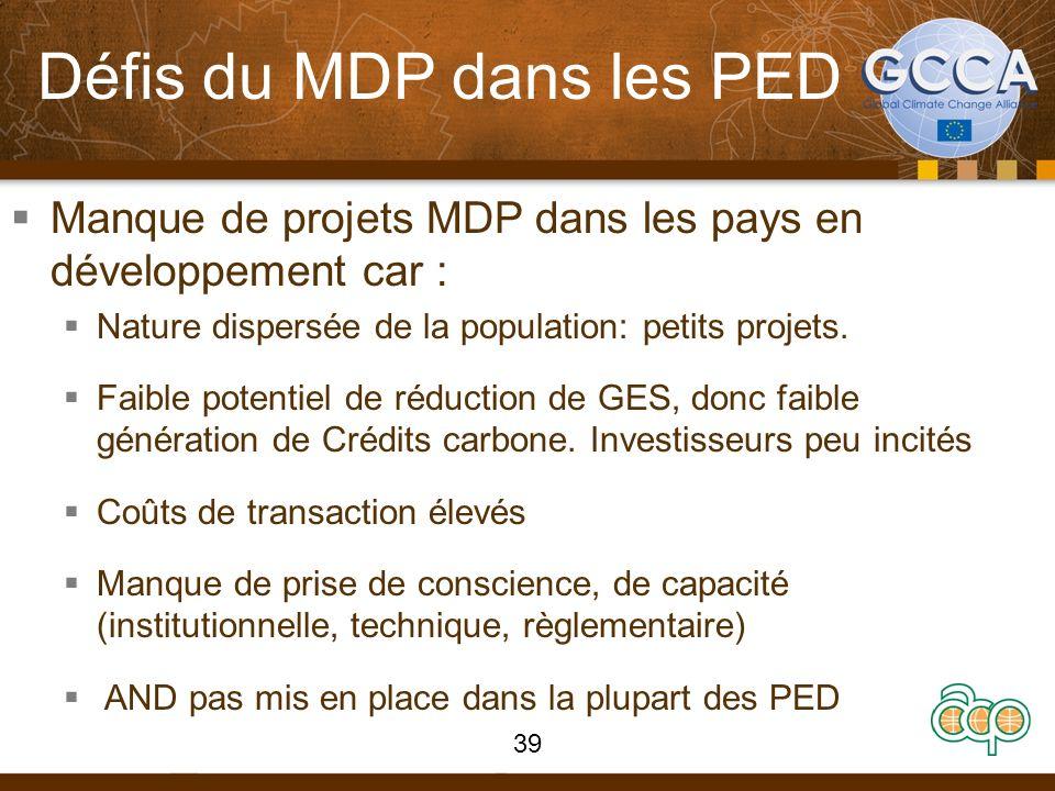 Défis du MDP dans les PED Manque de projets MDP dans les pays en développement car : Nature dispersée de la population: petits projets. Faible potenti