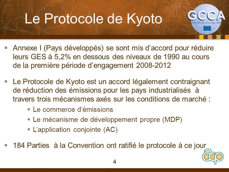 Le MDP du protocole de Kyoto Les pays de lAnnexe 1 investissement dans les projets de réduction des GES dans les pays non –Annexe 1 et reçoit des Réductions Certifiées dEmission (RCE) pour remplir ces engagements obligatoires.