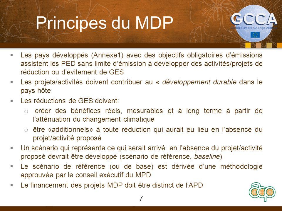 Principes du MDP Les pays développés (Annexe1) avec des objectifs obligatoires démissions assistent les PED sans limite démission à développer des act