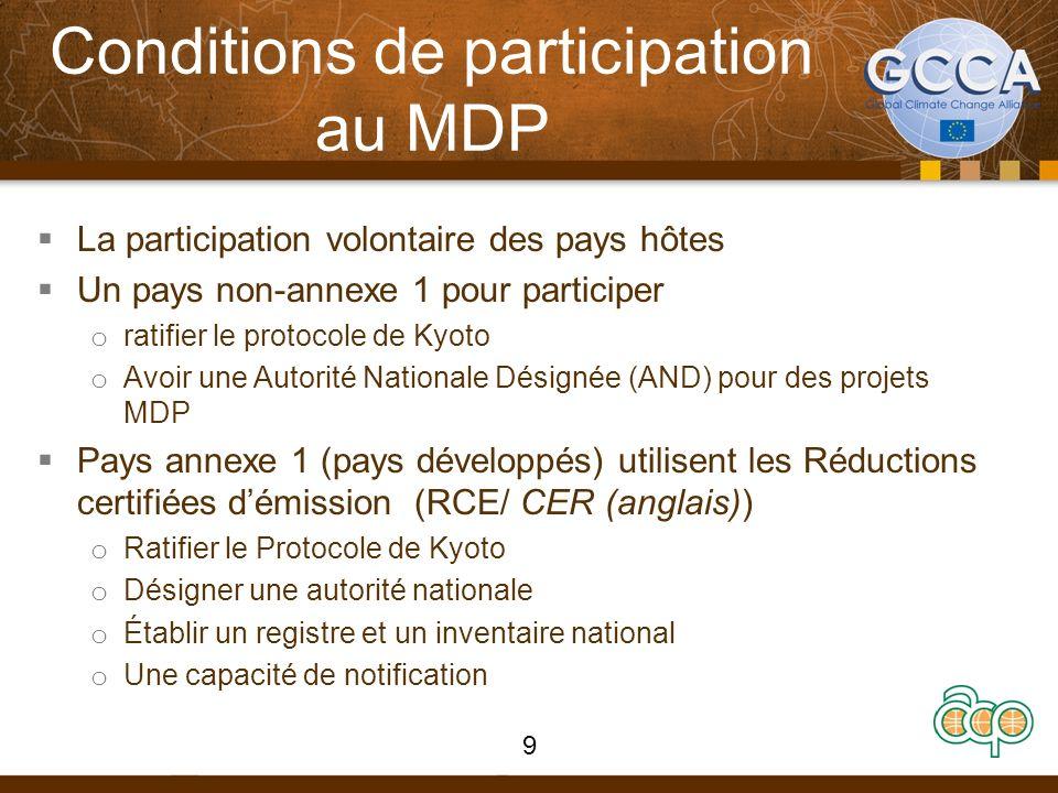 Conditions de participation au MDP La participation volontaire des pays hôtes Un pays non-annexe 1 pour participer o ratifier le protocole de Kyoto o